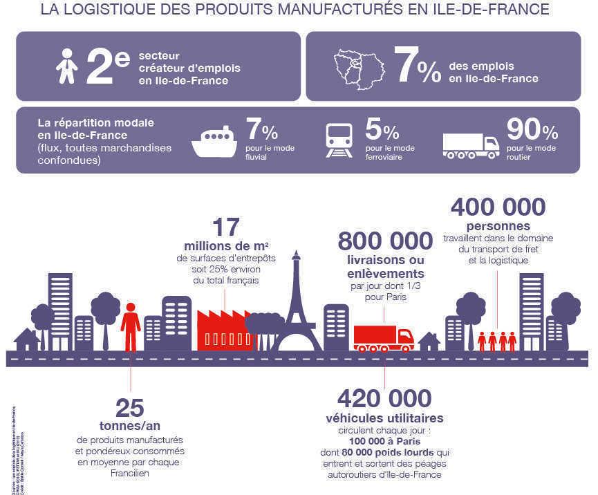 infographie_fret_logistique_bd.jpg