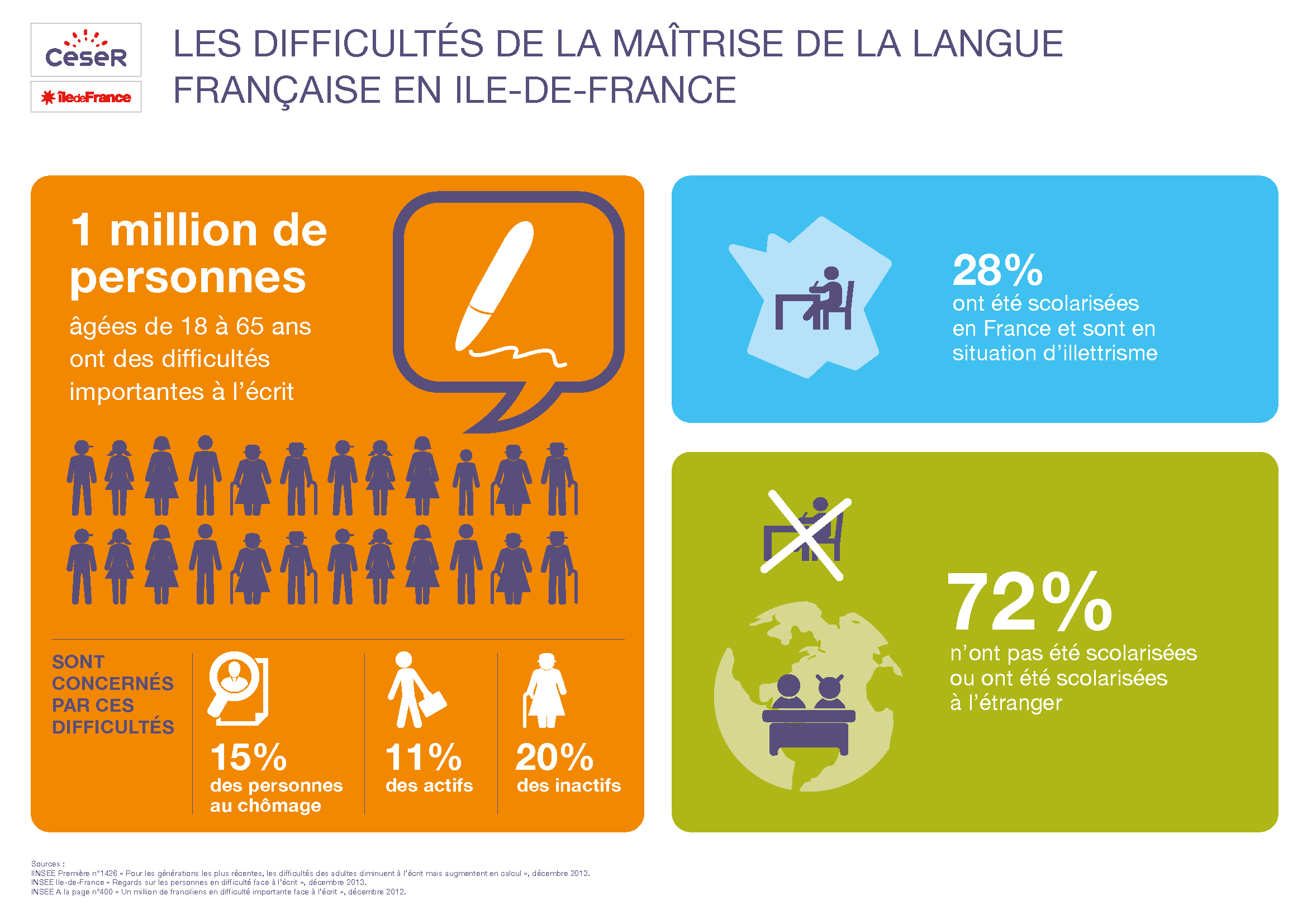 infographie_langue_francaise_ceseridf_mars2017.png.png