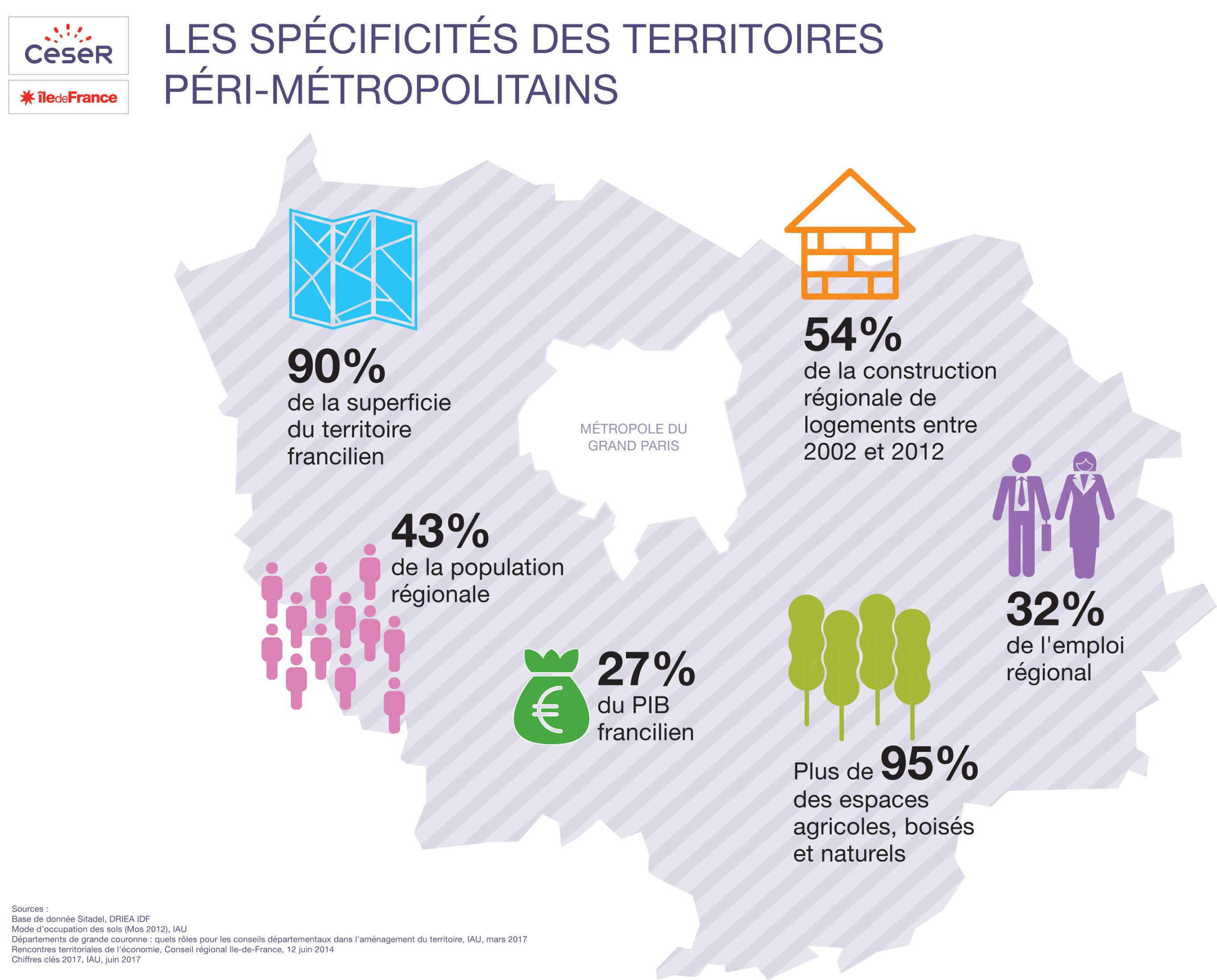 infographie_territoires_perimetropol_hd_ceseridf_juillet2017.jpg
