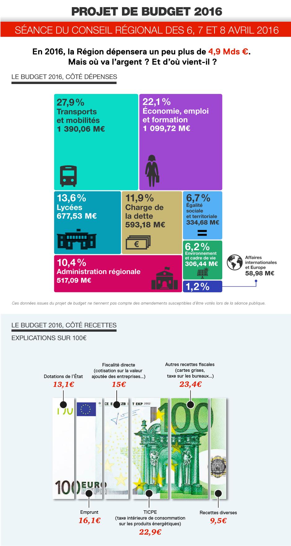budget-idf-2016-infog-complete.png