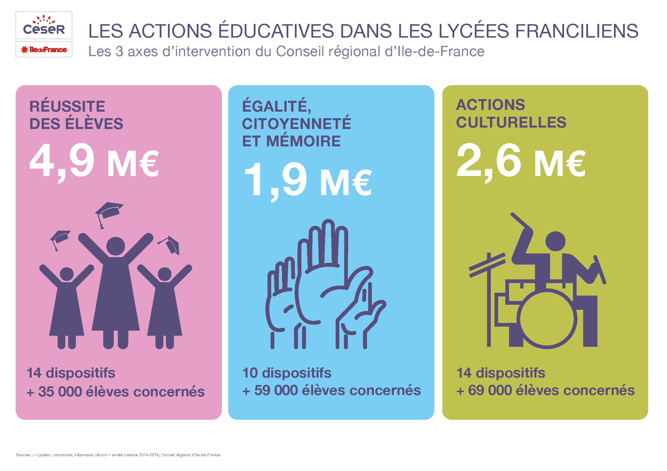 infographie_actionseducatives.png