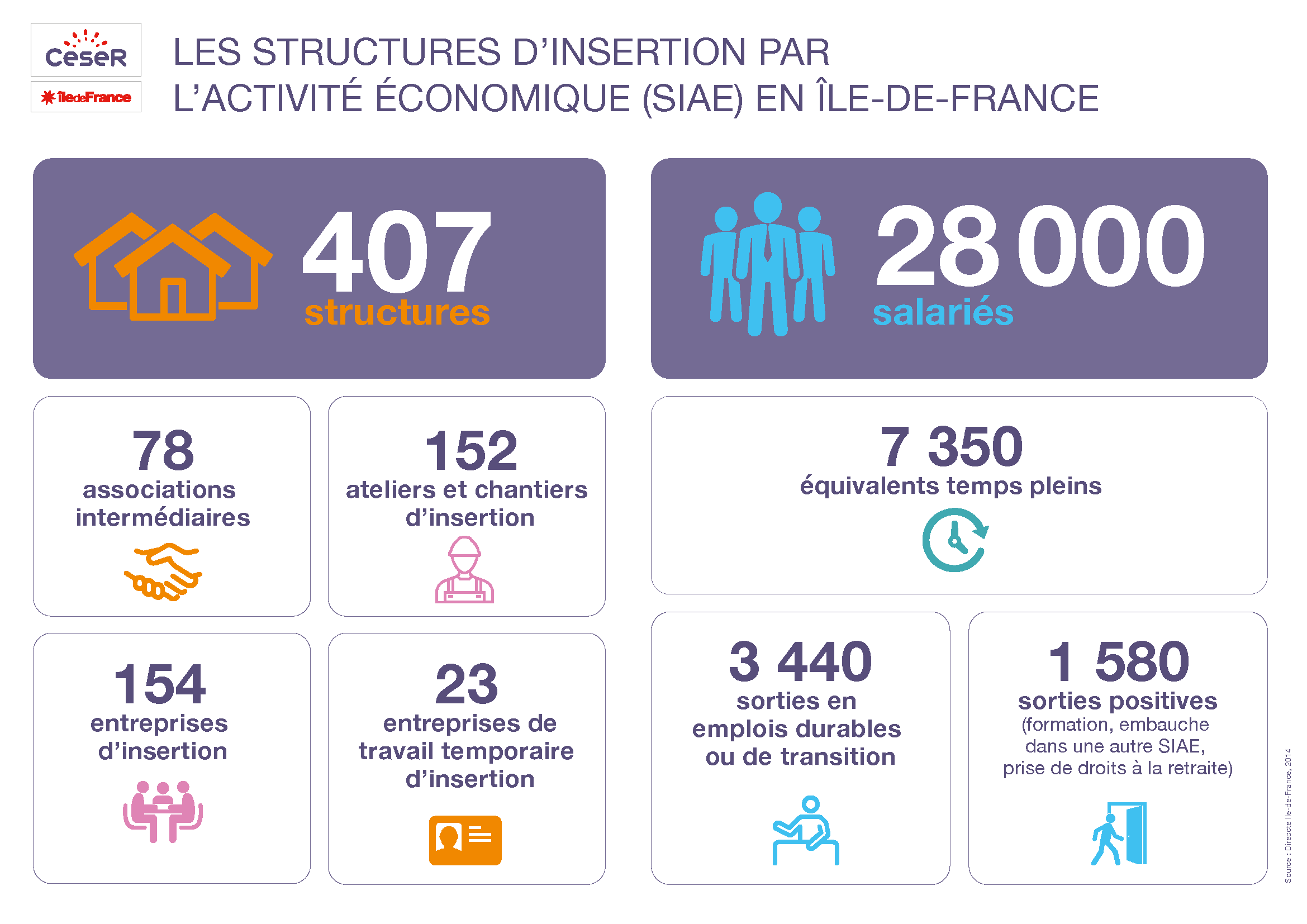 infographie_siae.png.png